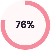 social-media-marketing-growth-rate-icon1.png