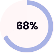 social-media-marketing-growth-rate-icon4.png